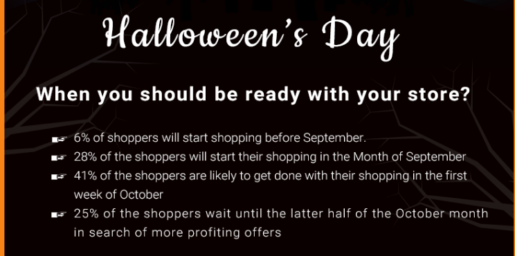 halloween business facts