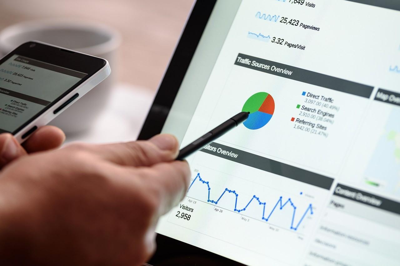 search engine marketing evaluation
